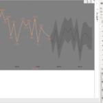 Power BIの折れ線グラフで将来予測を行う方法